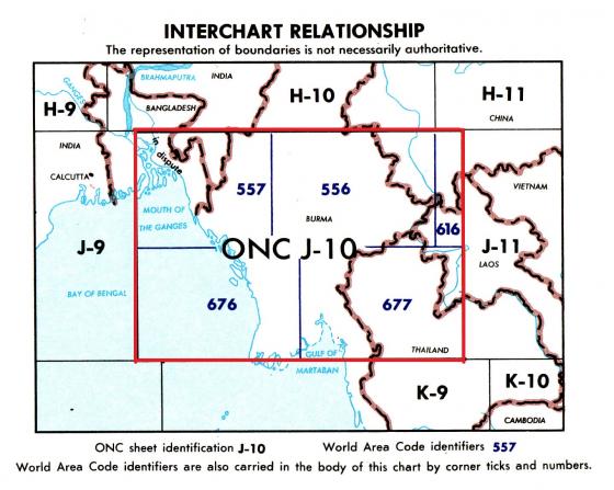 ONC-J10