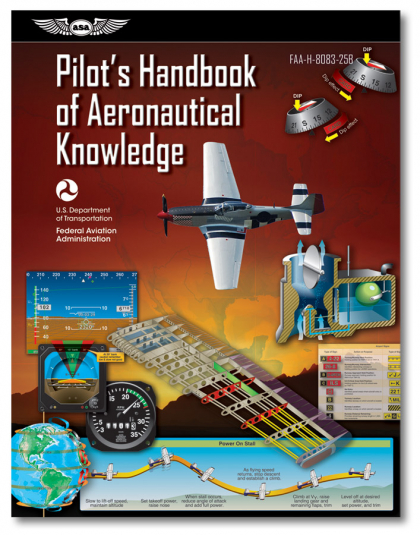 Private Pilot Test Prep 2019 - TGAT